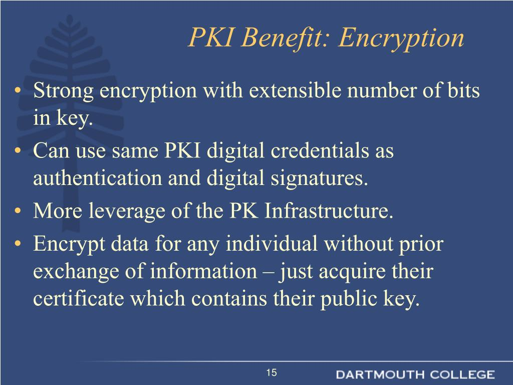 Strong encryption with extensible number of bits in key.