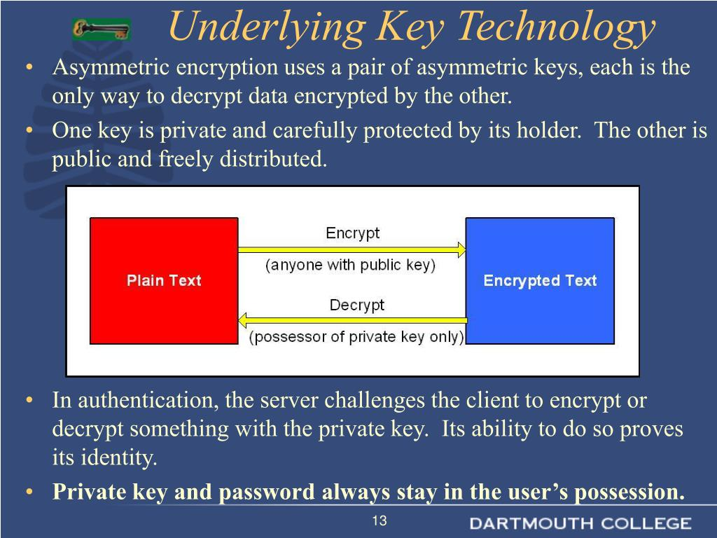 Asymmetric encryption uses a pair of asymmetric keys, each is the only way to decrypt data encrypted by the other.