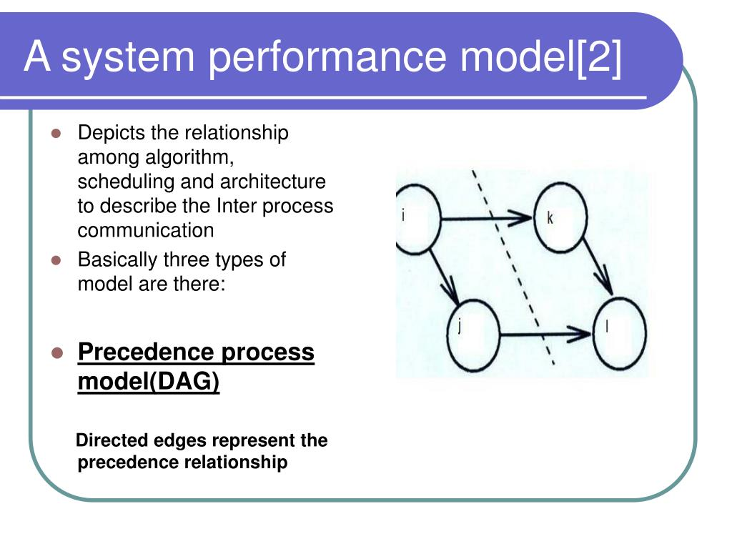 A system performance model[2]