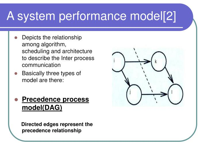 A system performance model 2