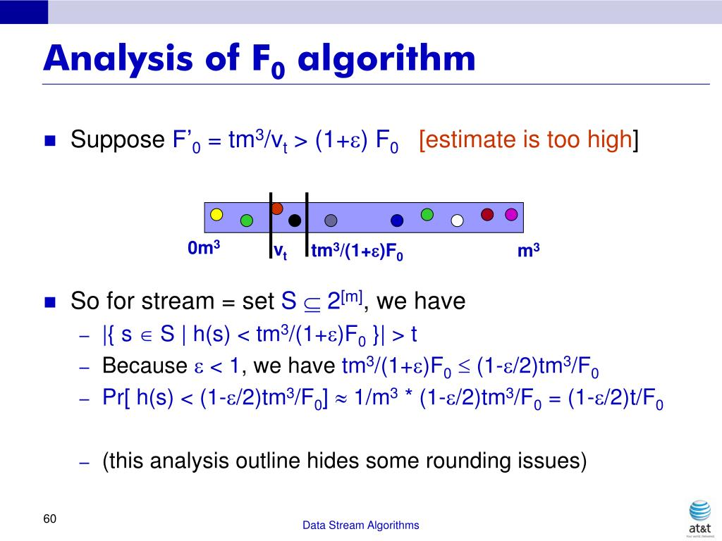 Analysis of F