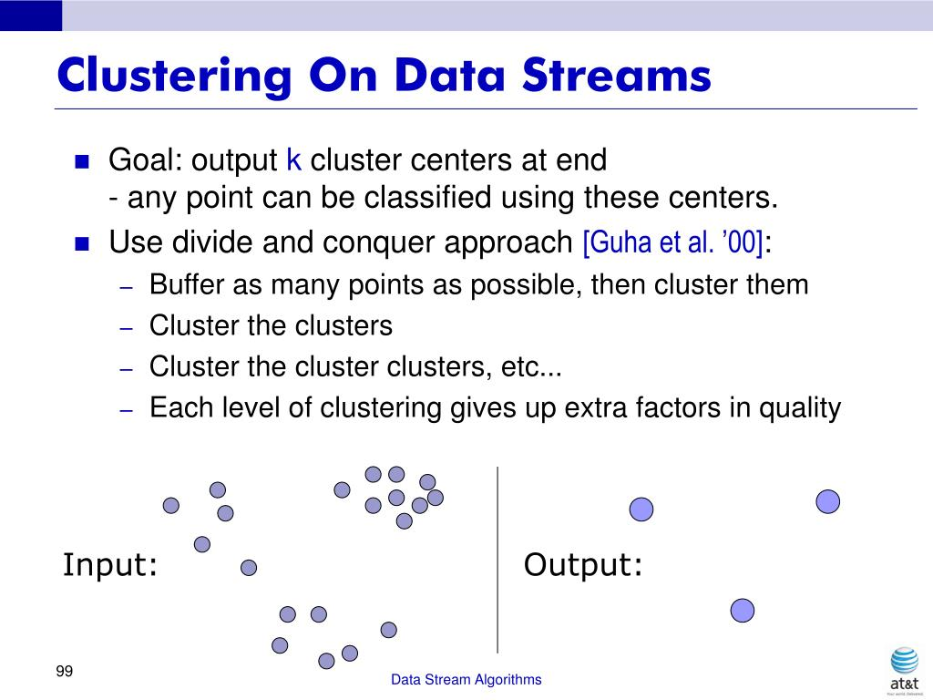 Clustering On Data Streams