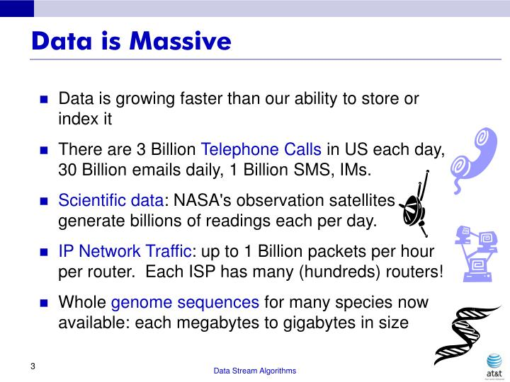 Data is massive
