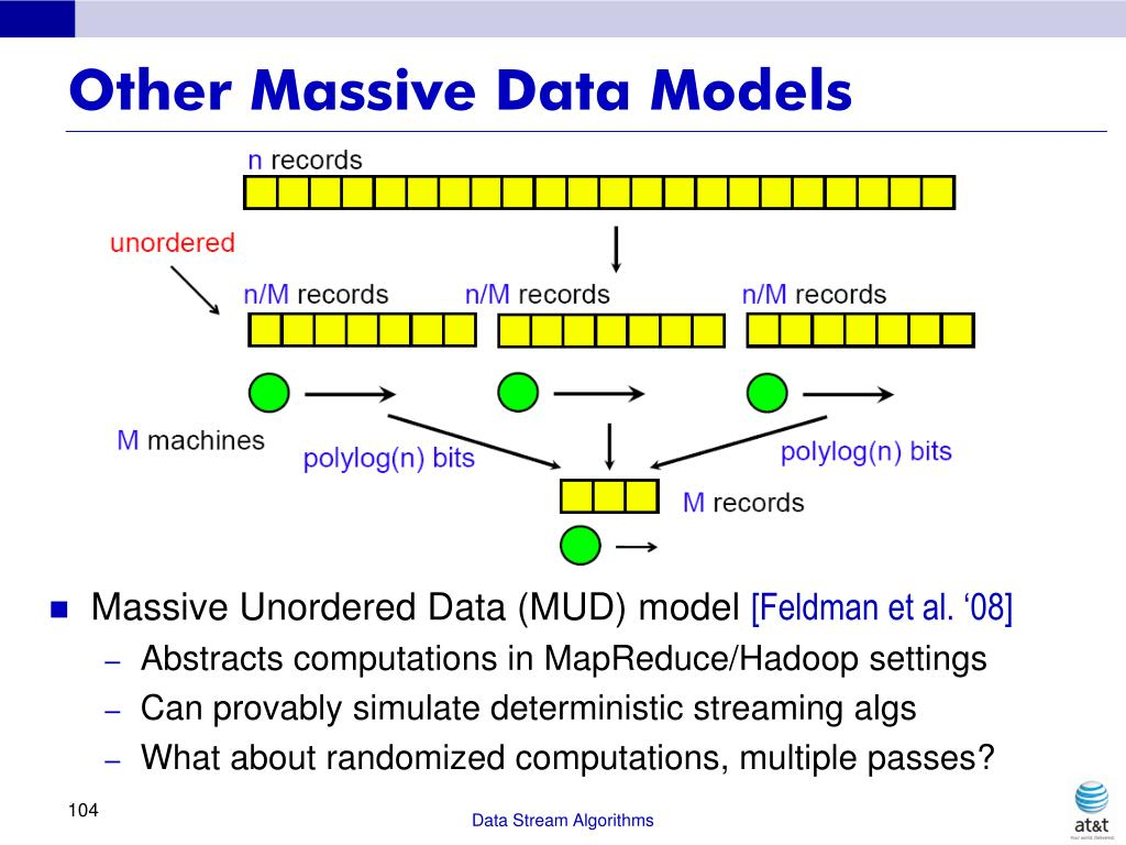 Other Massive Data Models