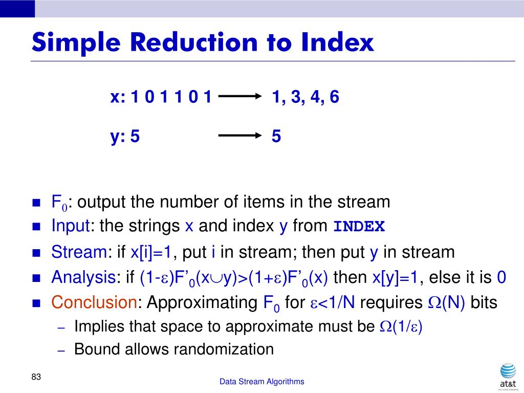 Simple Reduction to Index