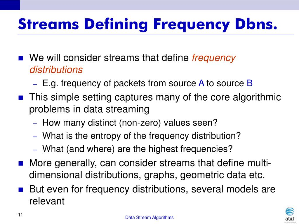 Streams Defining Frequency Dbns.