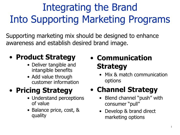 Integrating the brand into supporting marketing programs
