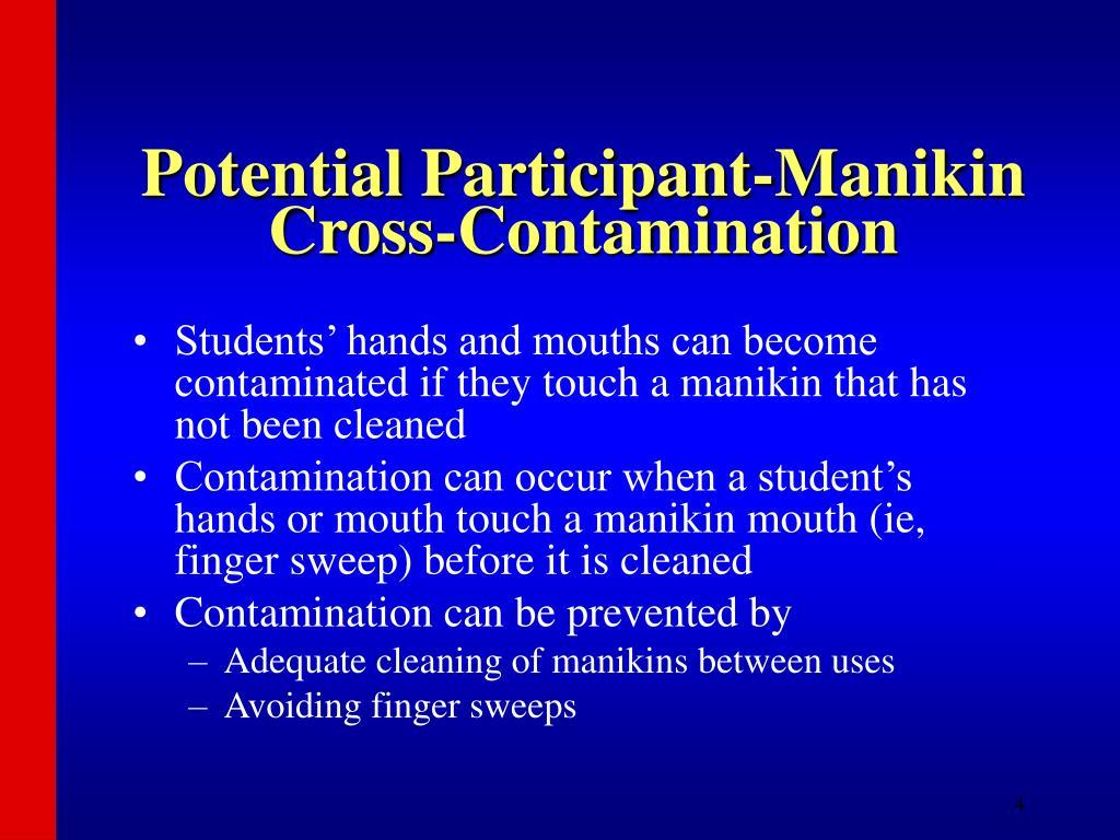 Potential Participant-Manikin Cross-Contamination