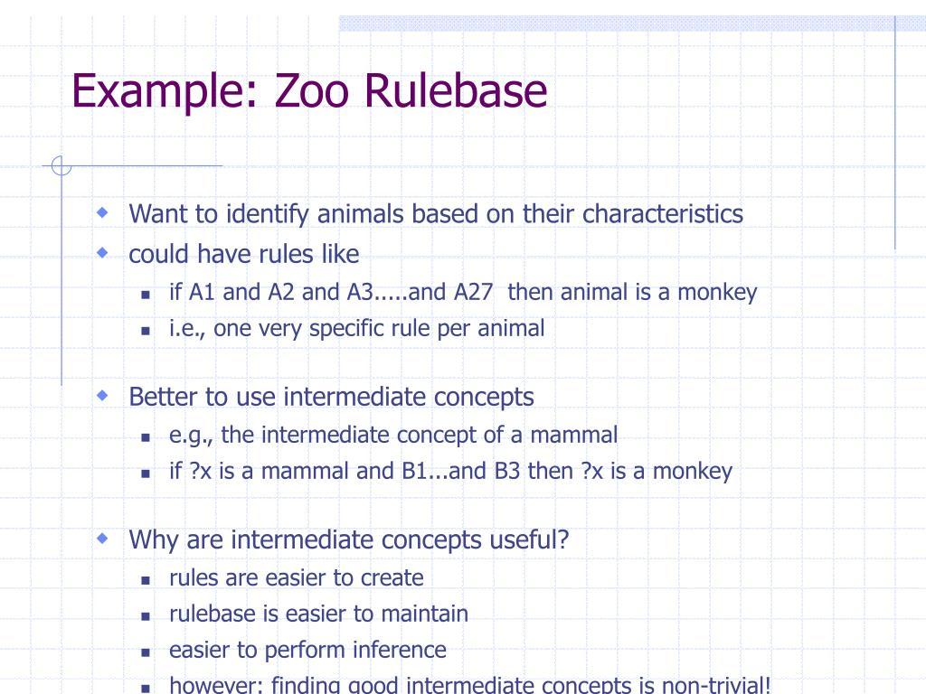 Example: Zoo Rulebase