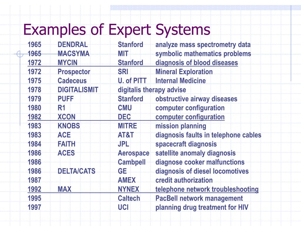 Examples of Expert Systems
