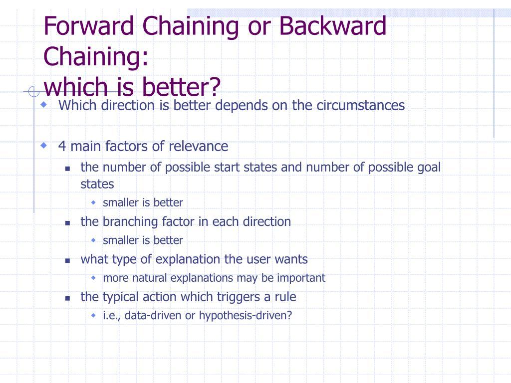 Forward Chaining or Backward Chaining: