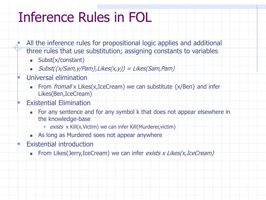Inference Rules in FOL