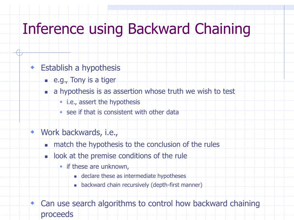 Inference using Backward Chaining