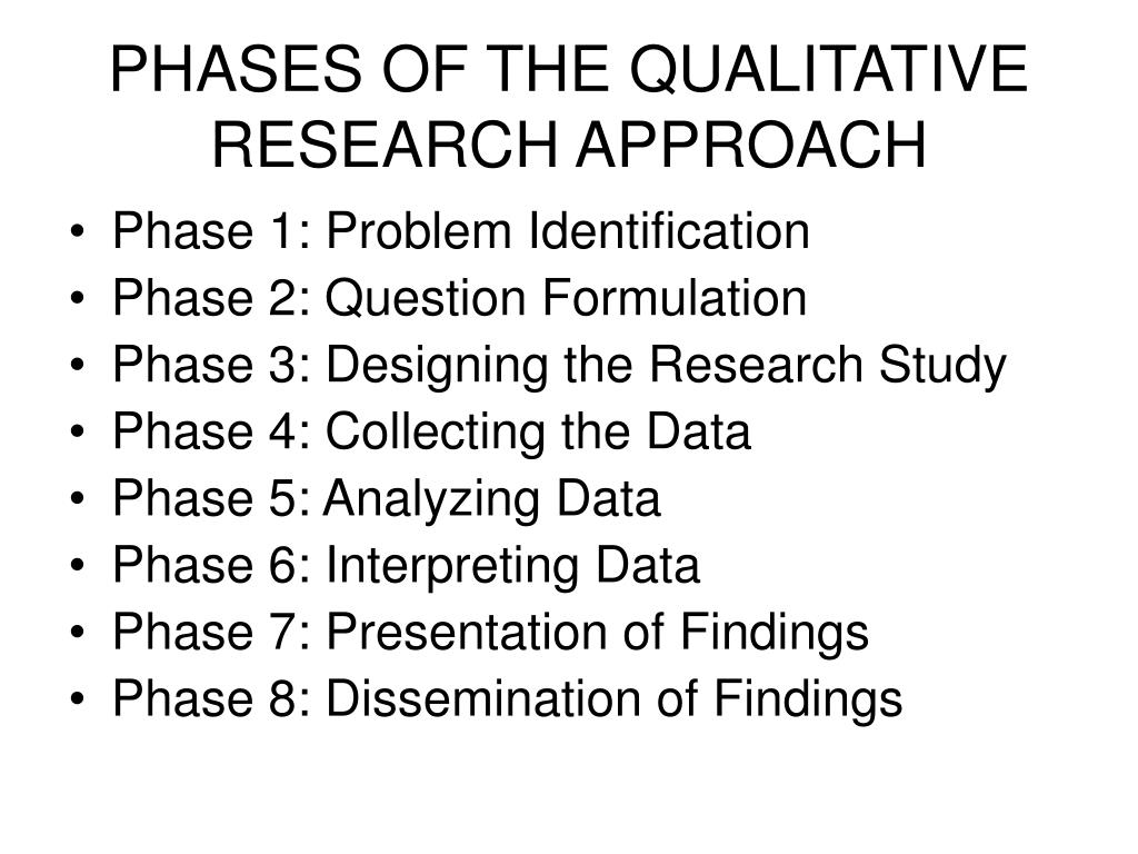 PHASES OF THE QUALITATIVE RESEARCH APPROACH