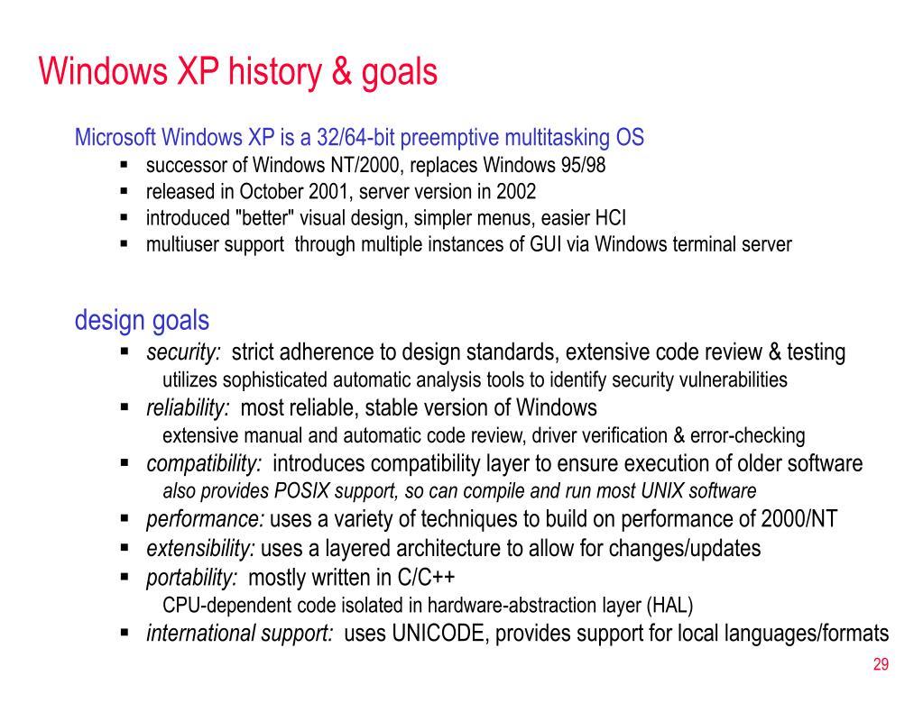 Windows XP history & goals