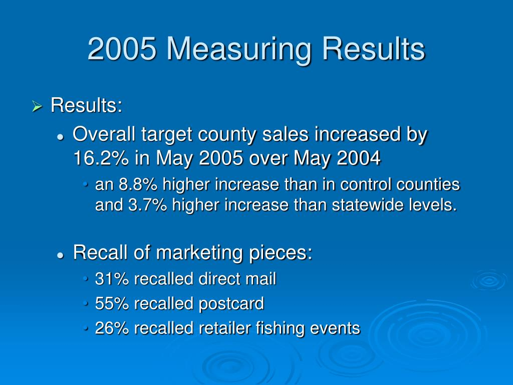 2005 Measuring Results