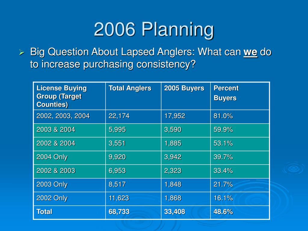 2006 Planning