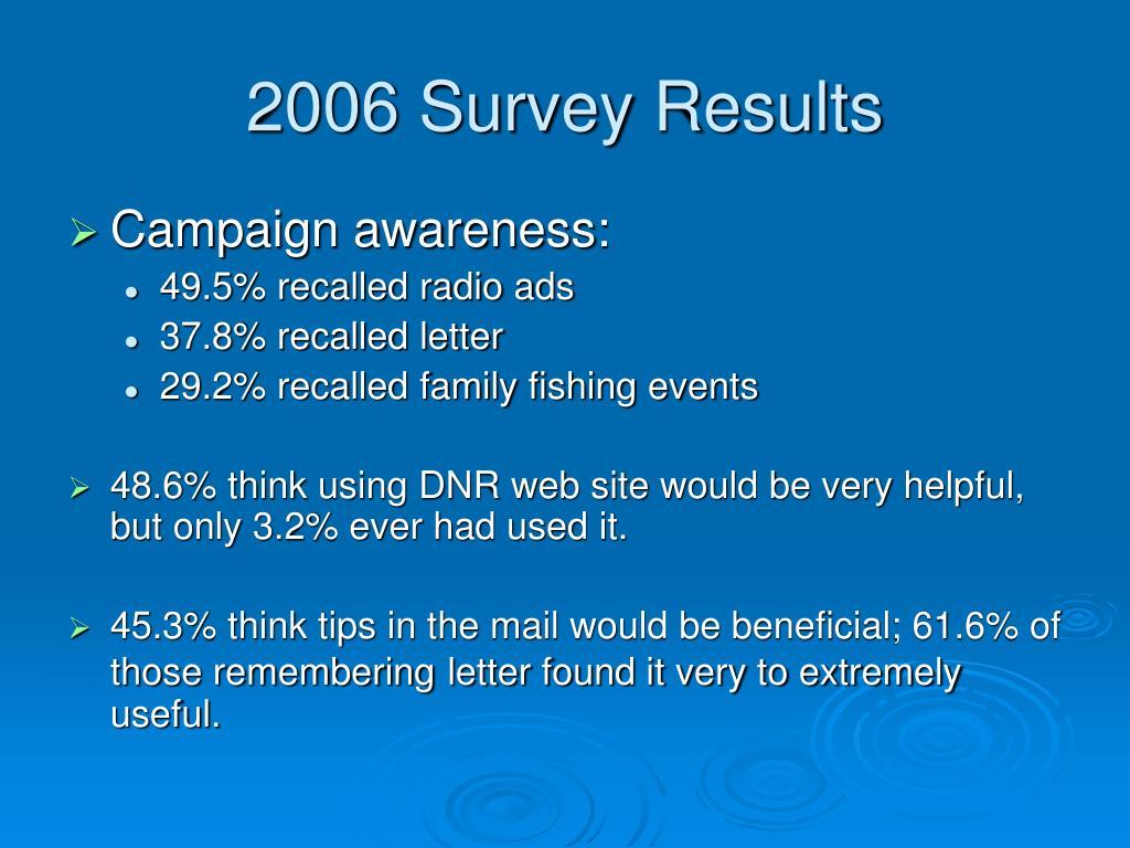 2006 Survey Results