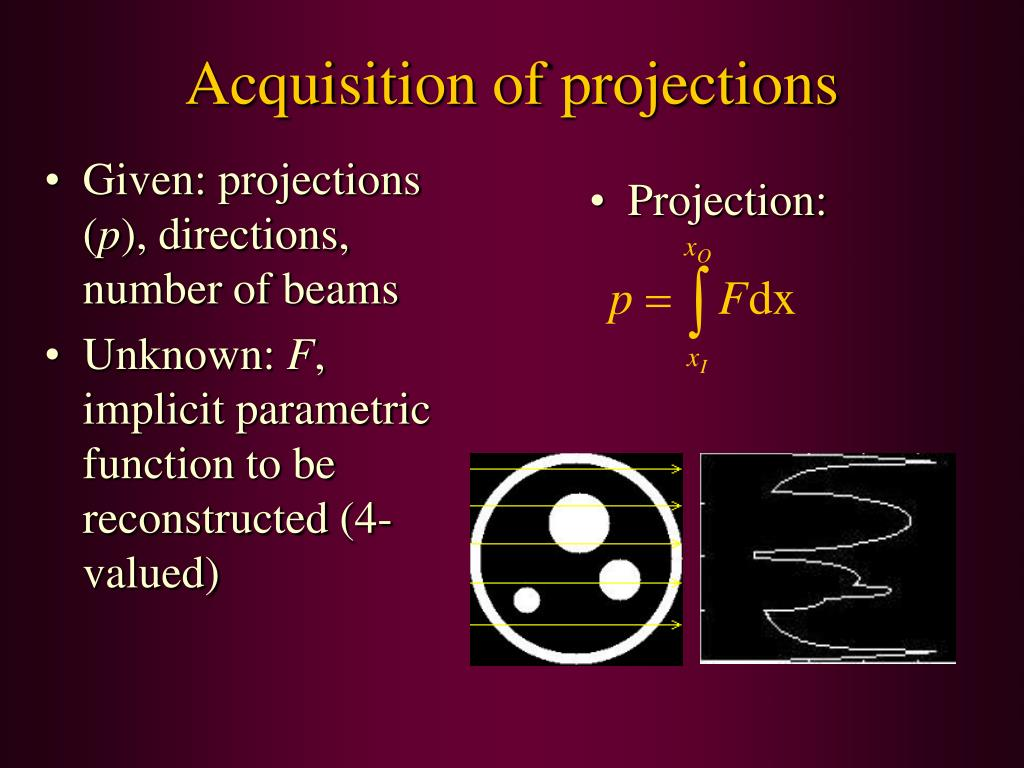 Acquisition of projections