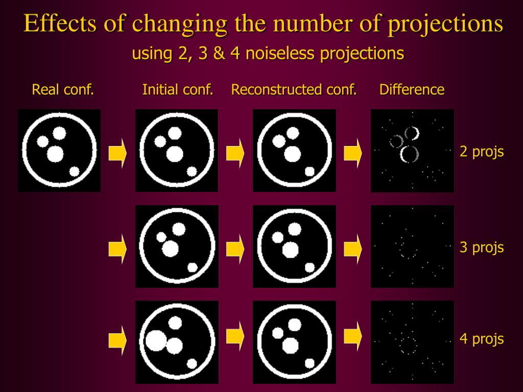 Effects of changing the number of projections