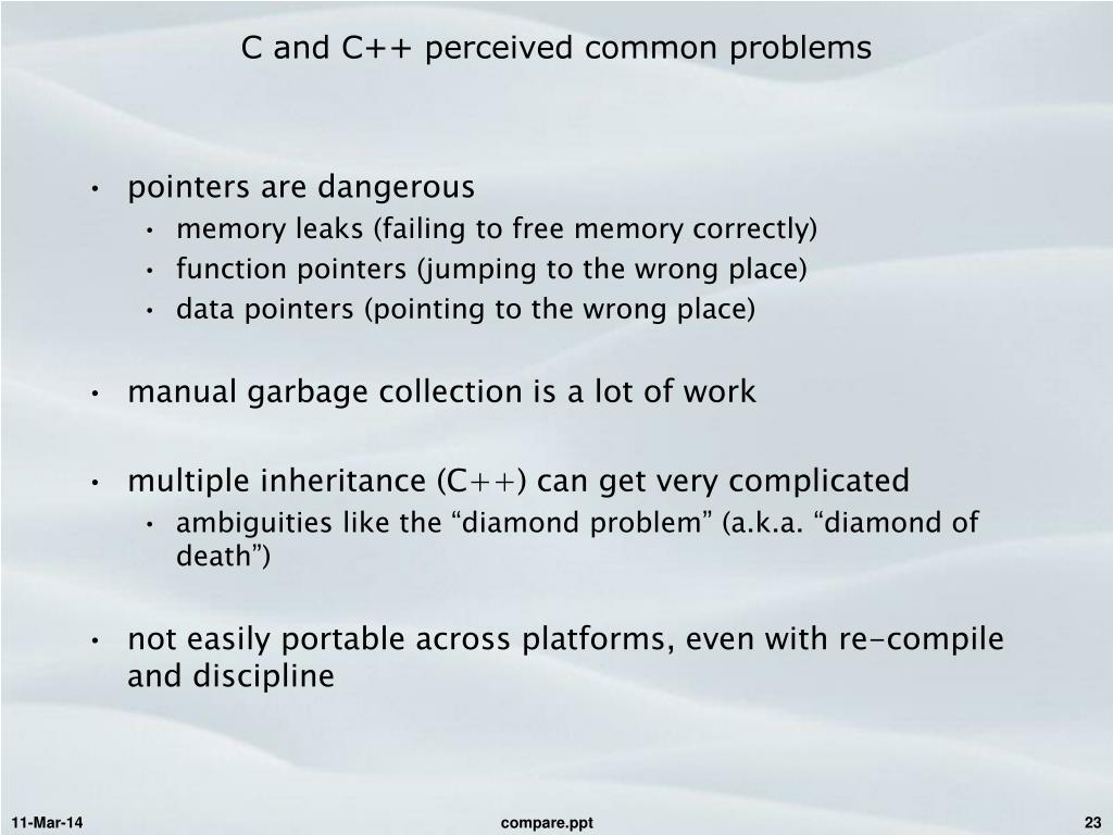 C and C++ perceived common problems
