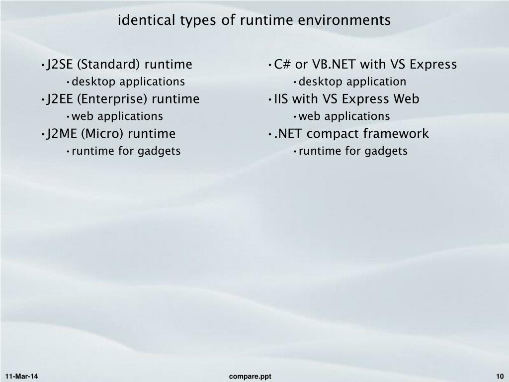 identical types of runtime environments