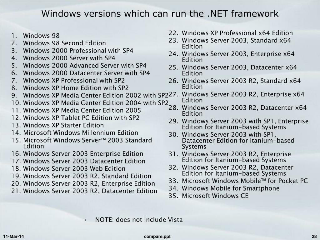 Windows versions which can run the .NET framework