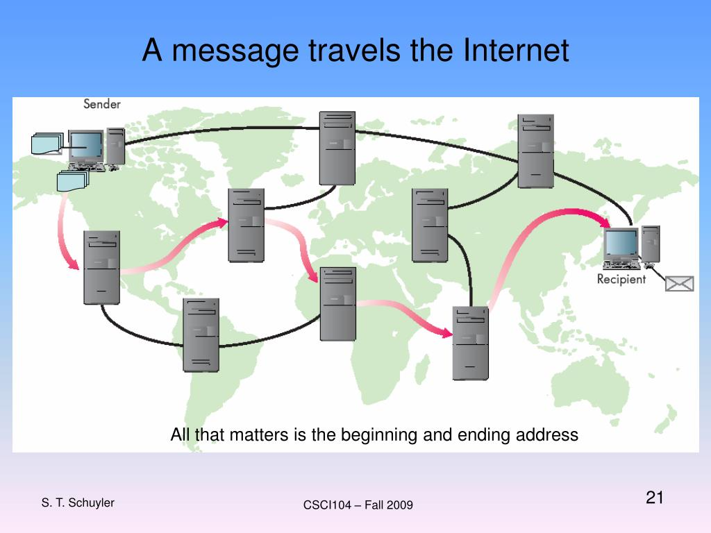 A message travels the Internet
