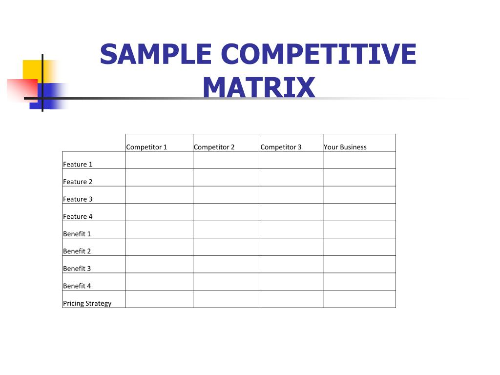 Sample Competitive Matrix