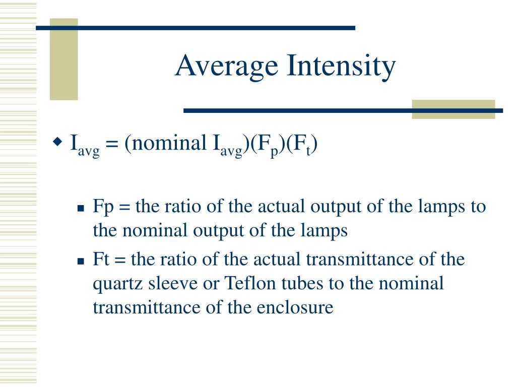 Average Intensity