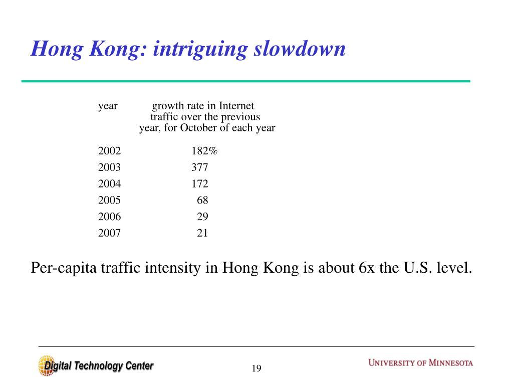 Hong Kong: intriguing slowdown