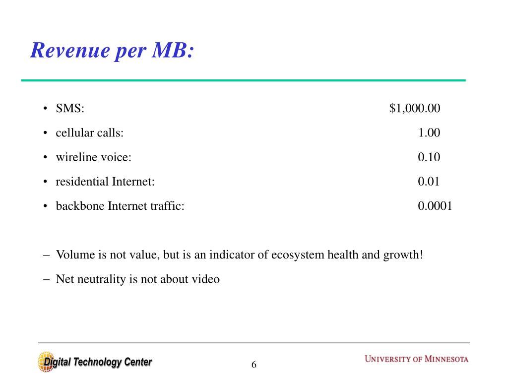 Revenue per MB:
