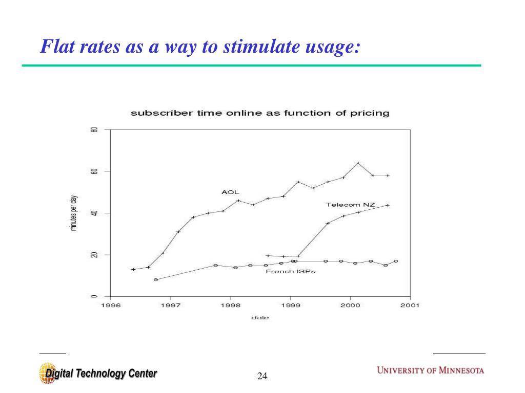 Flat rates as a way to stimulate usage: