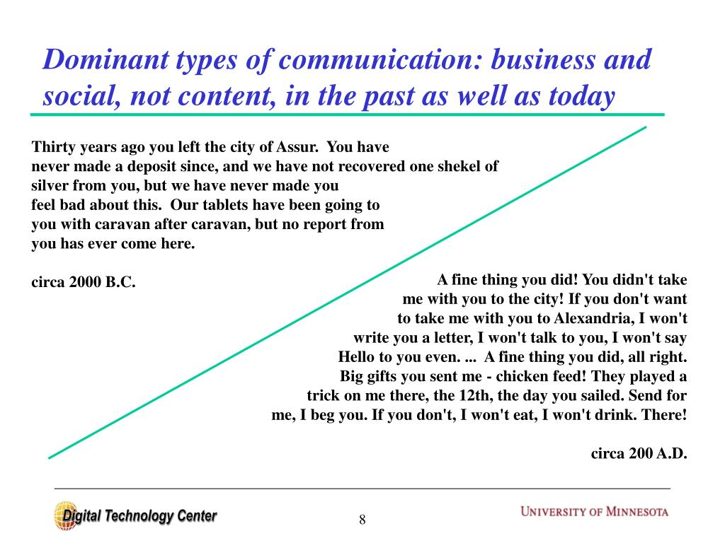 Dominant types of communication: business and