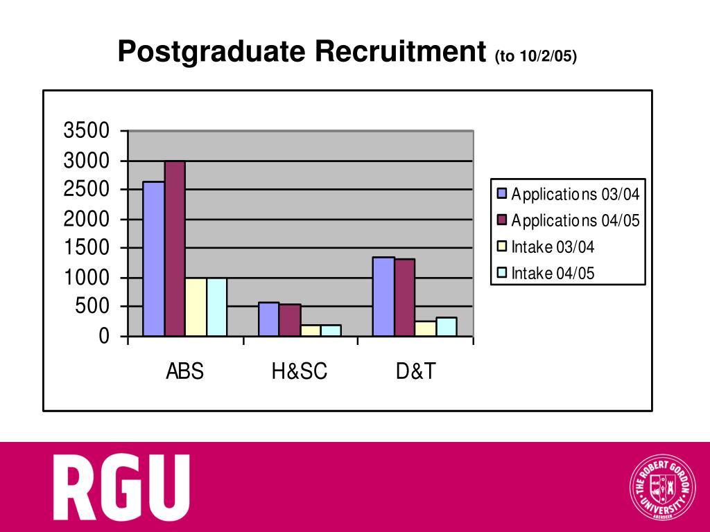 Postgraduate Recruitment