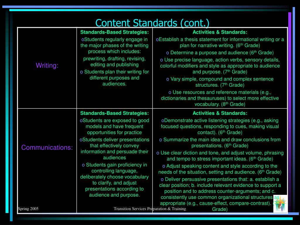 Content Standards (cont.)