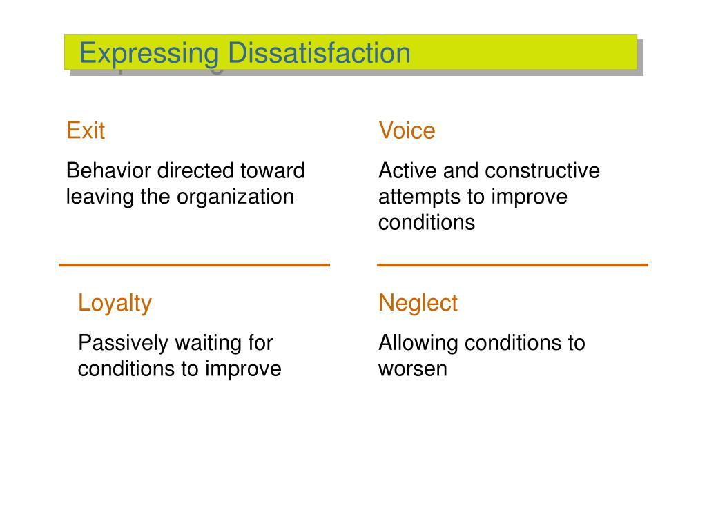 Expressing Dissatisfaction