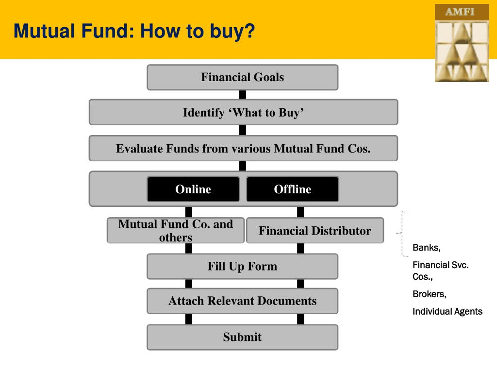5 Problems With Mutual Funds That You Should Know About