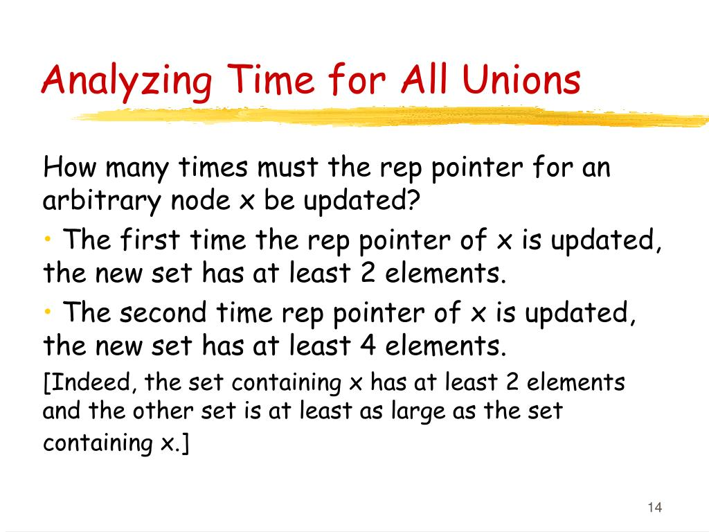 Analyzing Time for All Unions