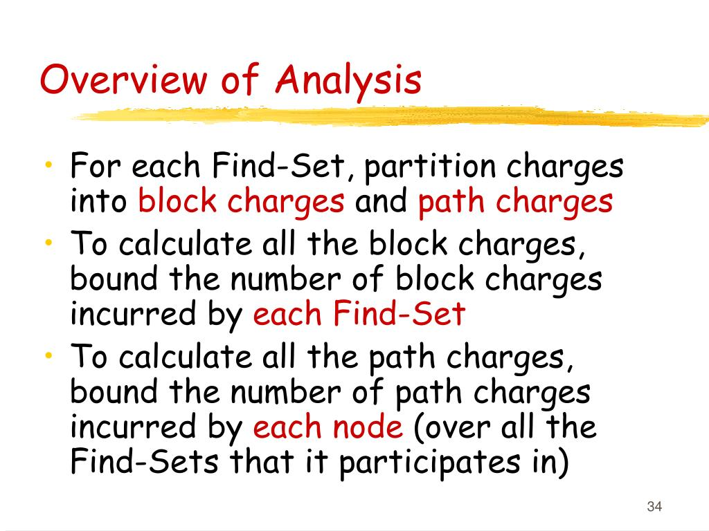 Overview of Analysis