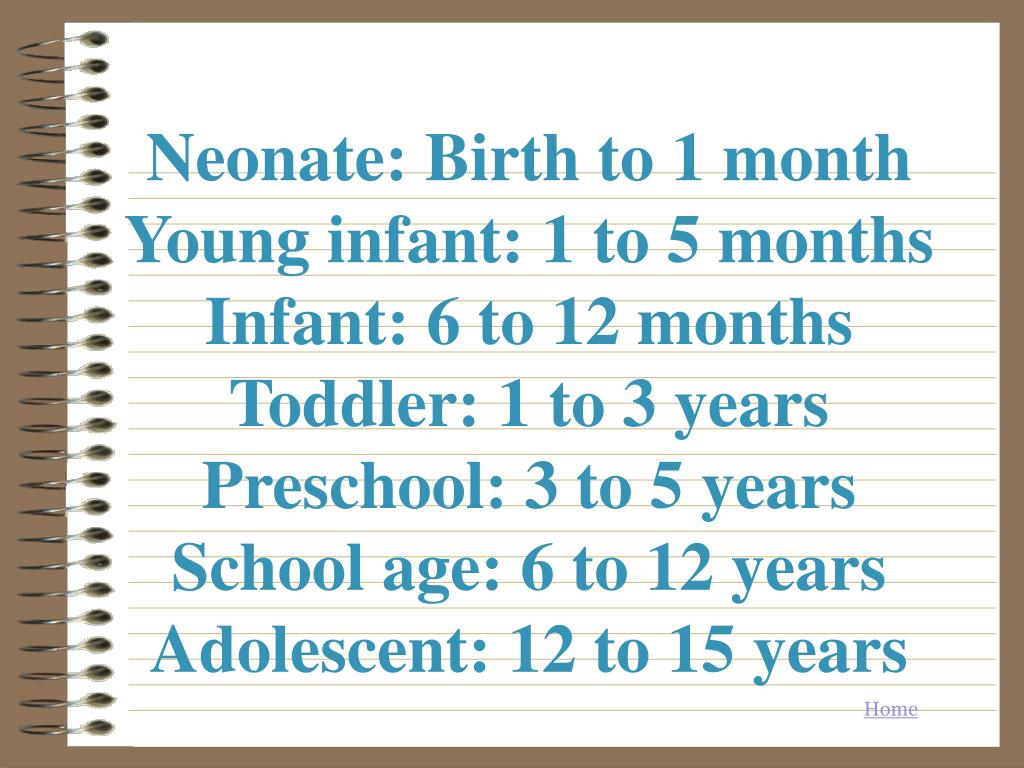 Neonate: Birth to 1 month