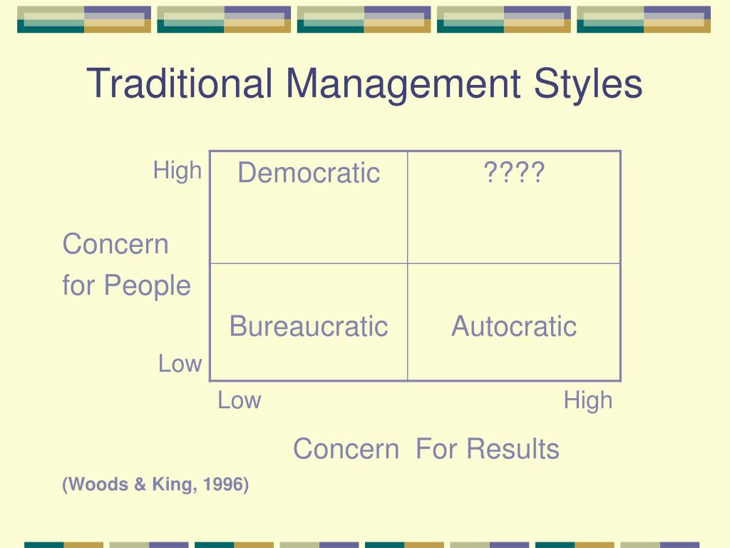 Traditional Management Styles