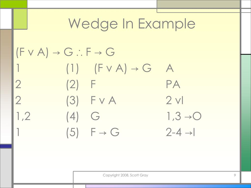 Wedge In Example