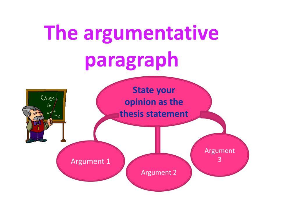 The argumentative paragraph