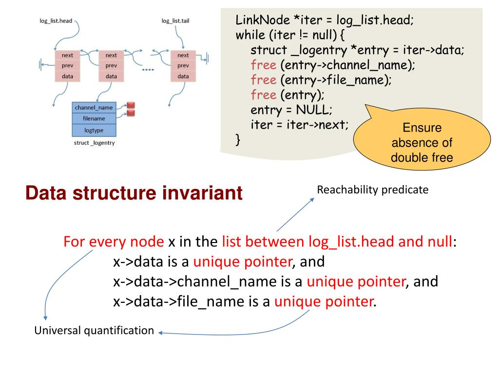 LinkNode *iter = log_list.head;