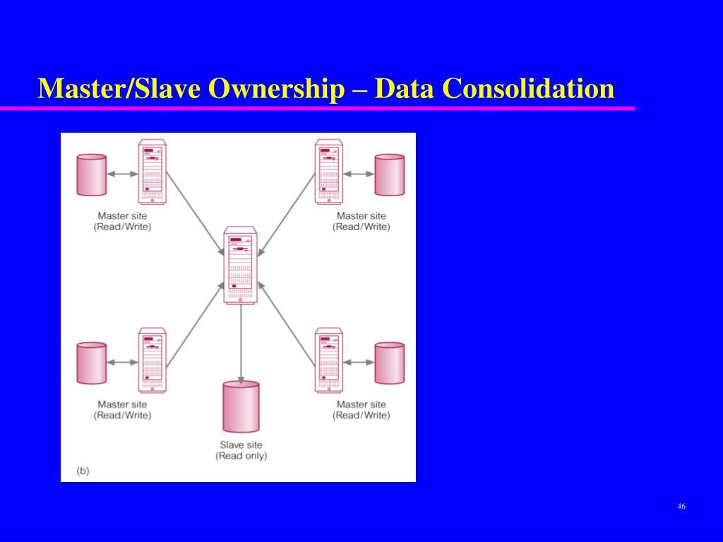 Master/Slave Ownership – Data Consolidation