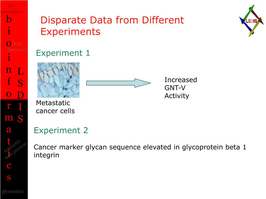 Disparate Data from Different Experiments