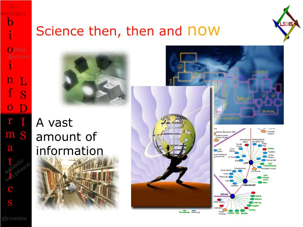 Science then, then and