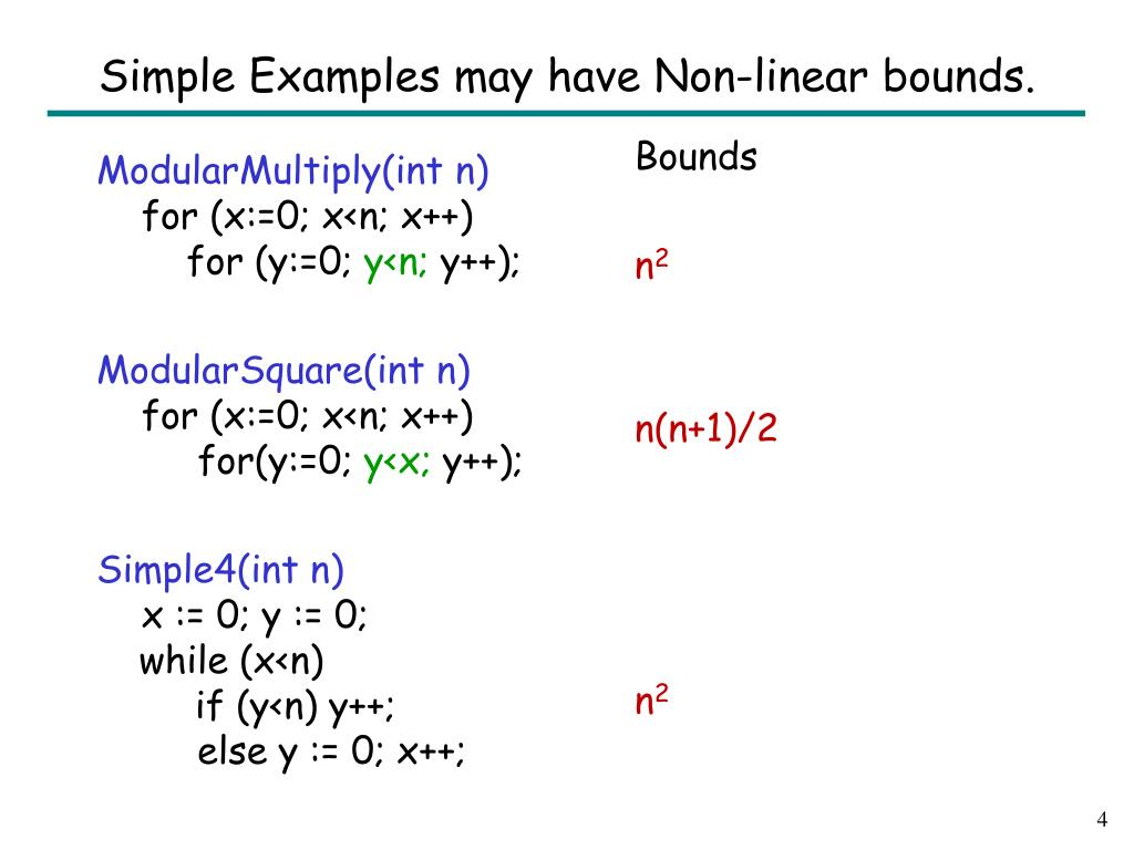 Simple Examples may have Non-linear bounds.
