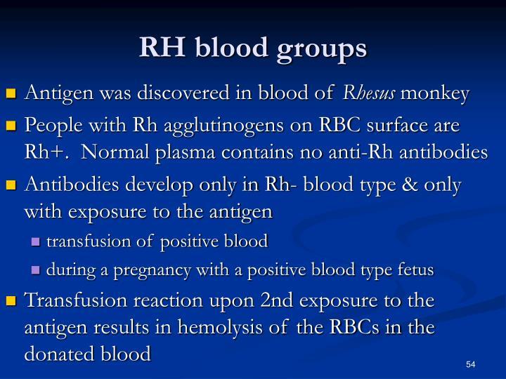 RH blood groups